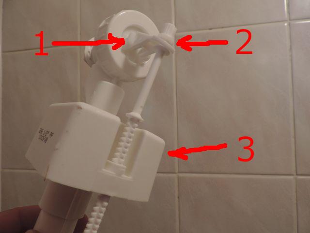 Budowa zaworu napełniającego spłuczkę WC: 1. zawór, 2. Śruba regulacyjna pływaka, 3. Pływak