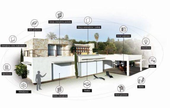 System TaHoma umożliwia sterowanie domem